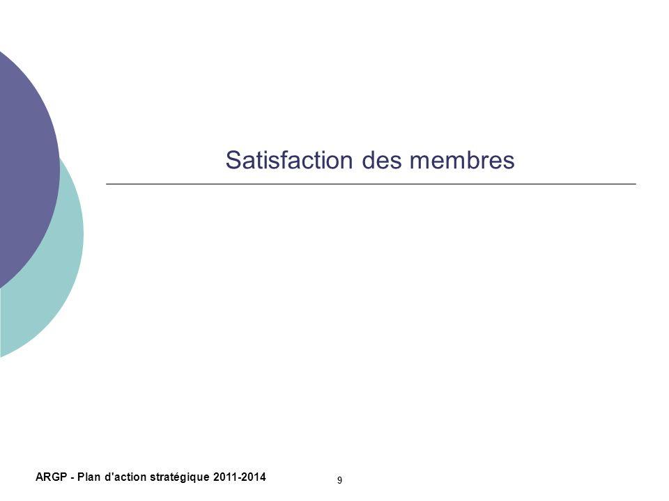 Satisfaction des membres ARGP - Plan d'action stratégique 2011-2014 9