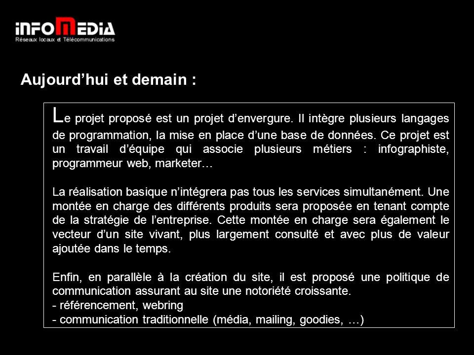 Conclusion Aujourdhui et demain : L e projet proposé est un projet denvergure.