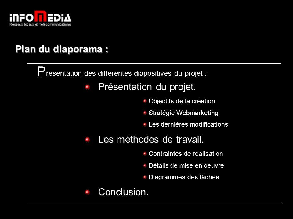 Plan du diaporama : Présentation du projet.
