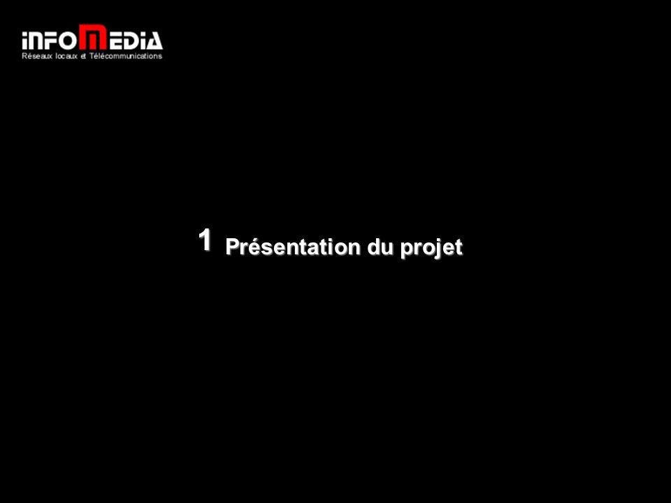 Présentation du projet 1