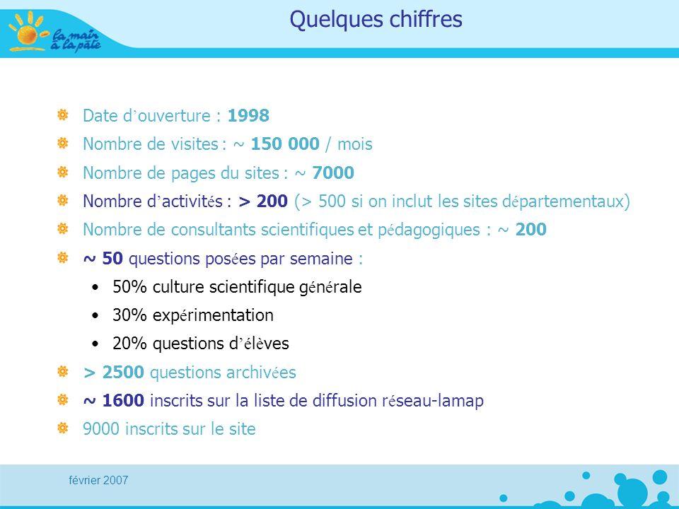 février 2007 Quelques chiffres Date d ouverture : 1998 Nombre de visites : ~ 150 000 / mois Nombre de pages du sites : ~ 7000 Nombre d activit é s : >