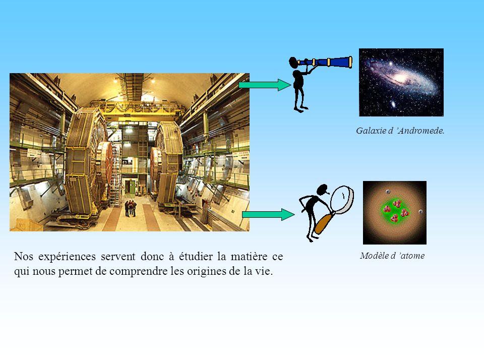 Modèle d atome Galaxie d Andromede.