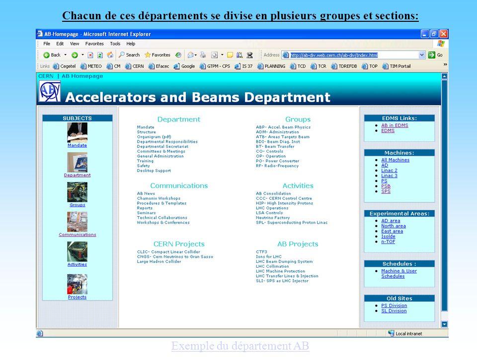 Chacun de ces départements se divise en plusieurs groupes et sections: Exemple du département AB