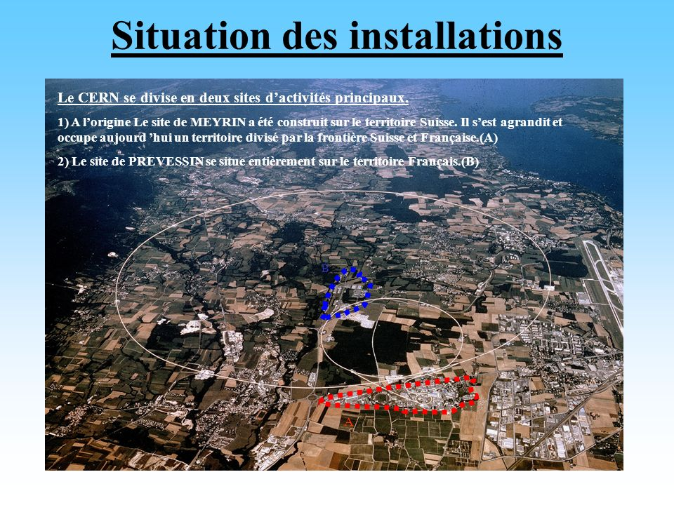 Situation des installations Le CERN se divise en deux sites dactivités principaux.
