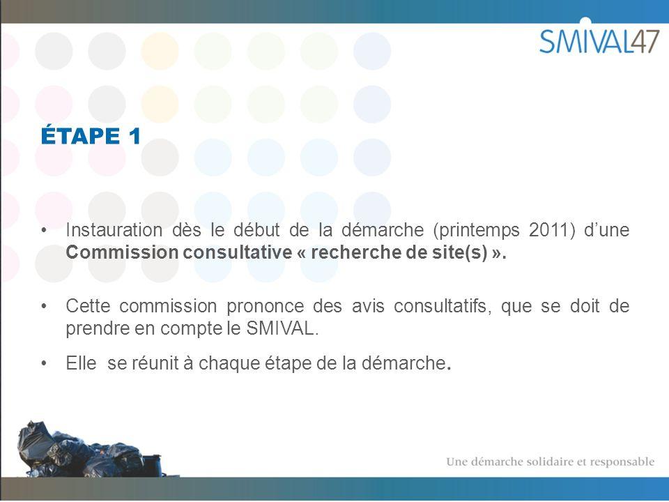 ÉTAPE 1 Instauration dès le début de la démarche (printemps 2011) dune Commission consultative « recherche de site(s) ».
