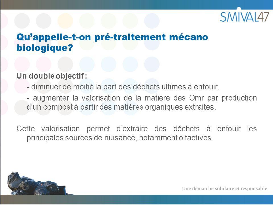 Quappelle-t-on pré-traitement mécano biologique.