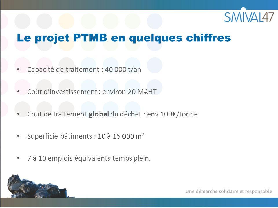 Le projet PTMB en quelques chiffres Capacité de traitement : 40 000 t/an Coût dinvestissement : environ 20 MHT Cout de traitement global du déchet : env 100/tonne Superficie bâtiments : 10 à 15 000 m 2 7 à 10 emplois équivalents temps plein.