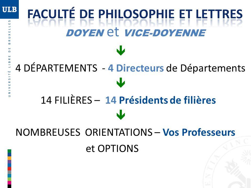 4 DÉPARTEMENTS - 4 Directeurs de Départements 14 FILIÈRES – 14 Présidents de filières NOMBREUSES ORIENTATIONS – Vos Professeurs et OPTIONS