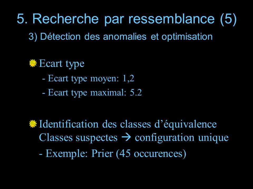 5. Recherche par ressemblance (5) Ecart type - Ecart type moyen: 1,2 - Ecart type maximal: 5.2 Identification des classes déquivalence Classes suspect