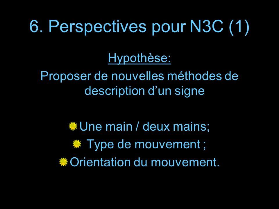 6. Perspectives pour N3C (1) Hypothèse: Proposer de nouvelles méthodes de description dun signe Une main / deux mains; Type de mouvement ; Orientation
