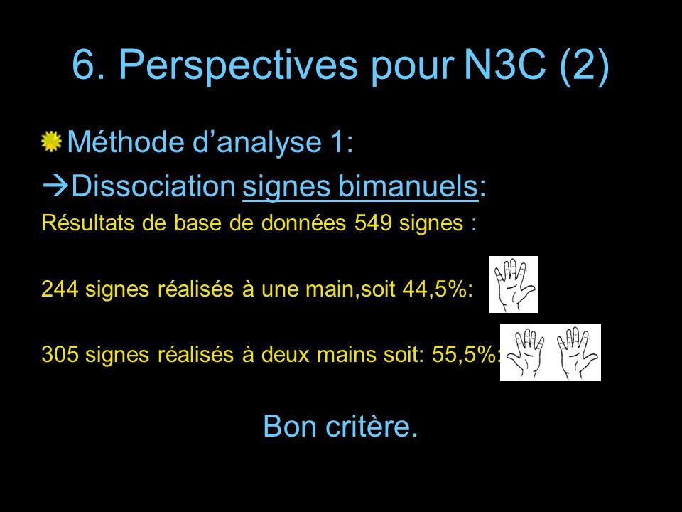6. Perspectives pour N3C (2) Méthode danalyse 1: Dissociation signes bimanuels: Résultats de base de données 549 signes : 244 signes réalisés à une ma
