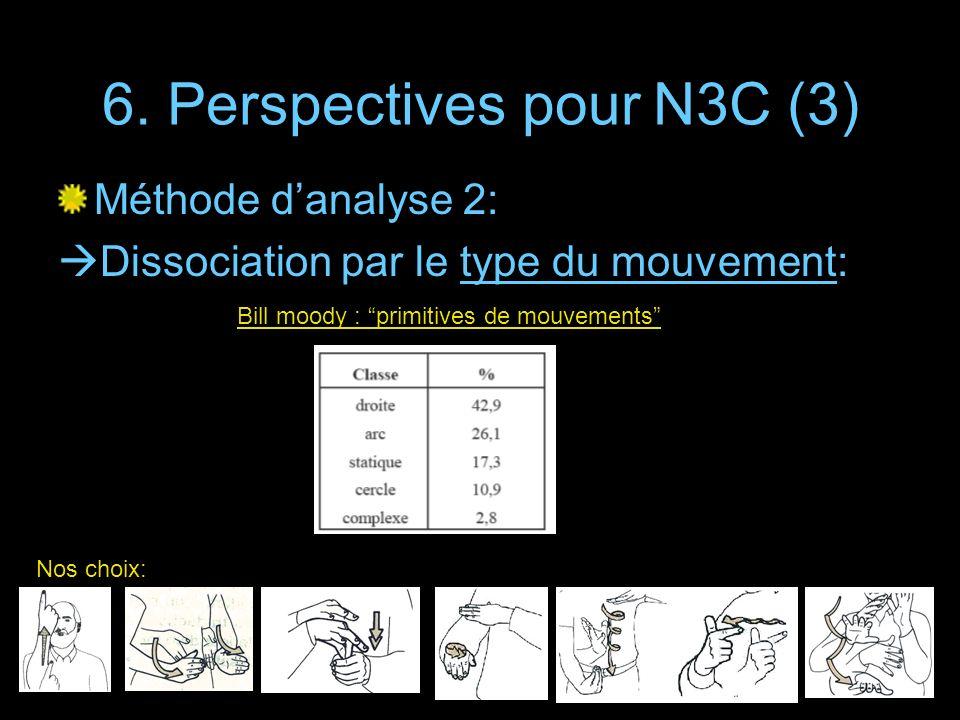 6. Perspectives pour N3C (3) Méthode danalyse 2: Dissociation par le type du mouvement: Bill moody : primitives de mouvements Nos choix: