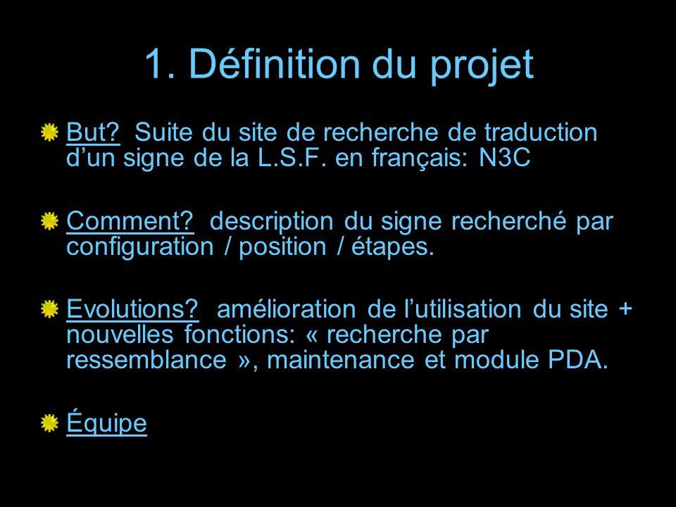 1. Définition du projet But? Suite du site de recherche de traduction dun signe de la L.S.F. en français: N3C Comment? description du signe recherché