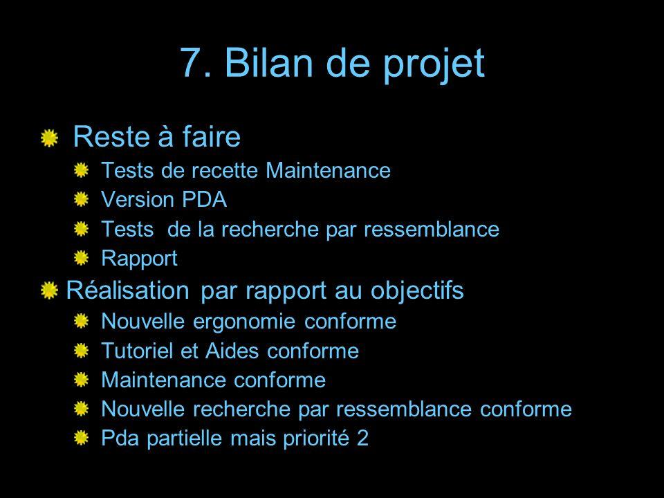 7. Bilan de projet Reste à faire Tests de recette Maintenance Version PDA Tests de la recherche par ressemblance Rapport Réalisation par rapport au ob