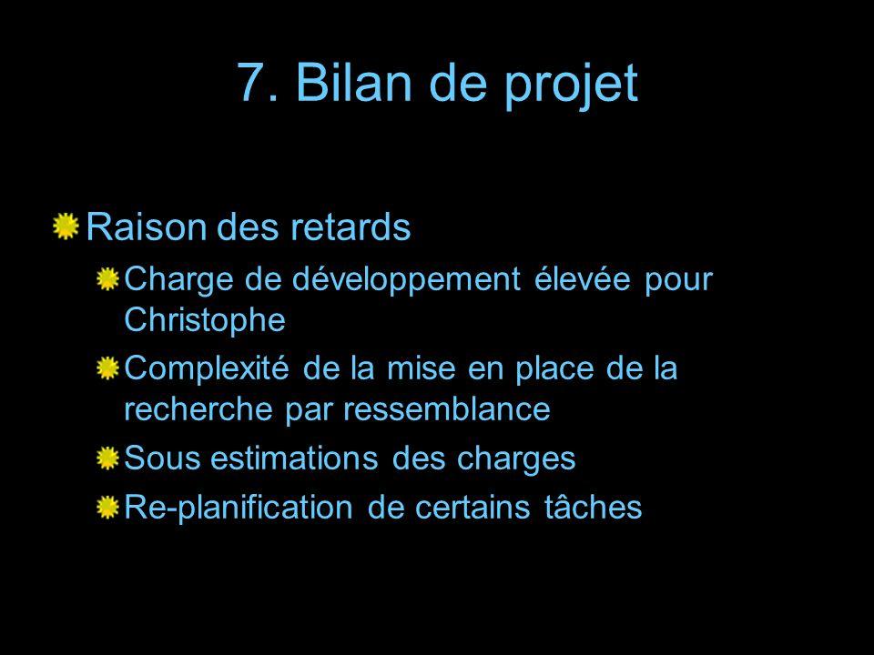 7. Bilan de projet Raison des retards Charge de développement élevée pour Christophe Complexité de la mise en place de la recherche par ressemblance S