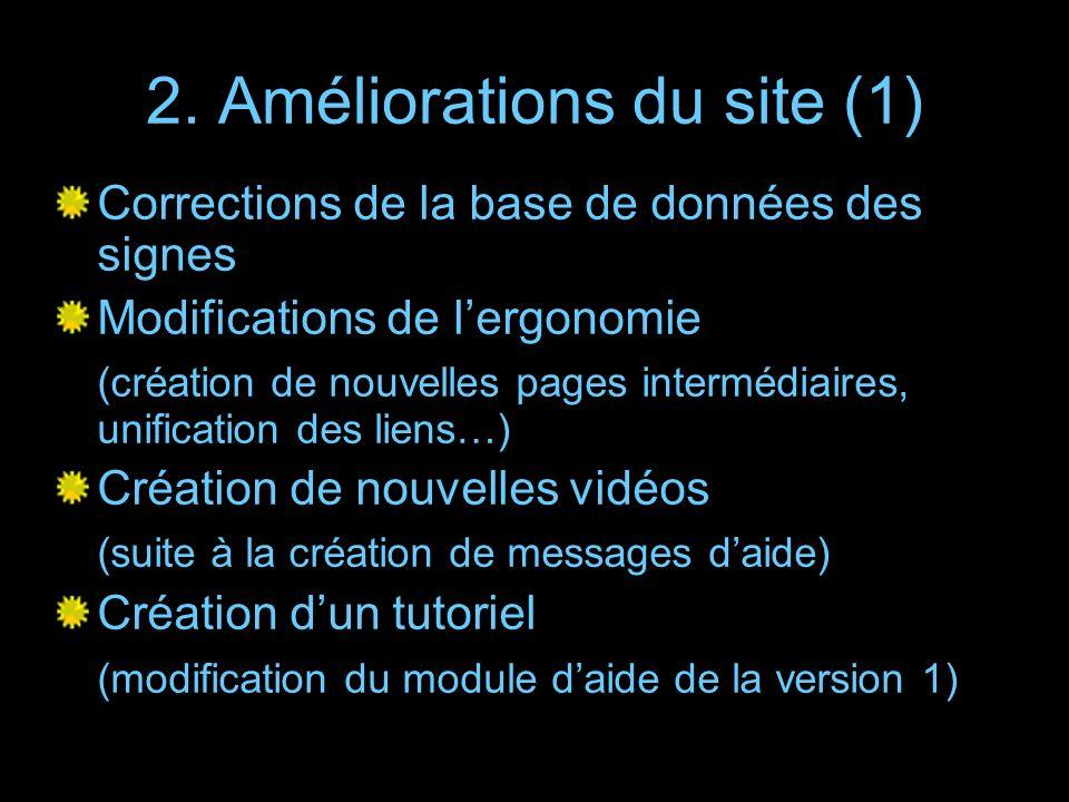 2. Améliorations du site (1) Corrections de la base de données des signes Modifications de lergonomie (création de nouvelles pages intermédiaires, uni