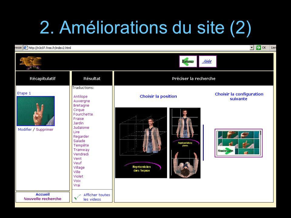 2. Améliorations du site (3) Test utilisateurs - sujets - méthode - résultats: