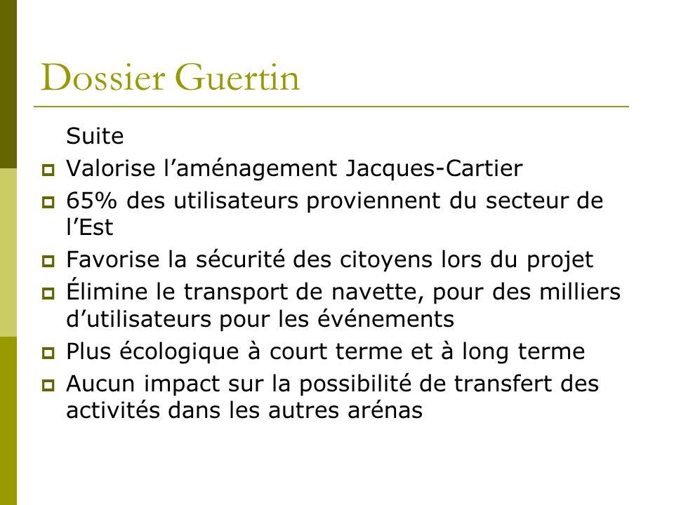 Dossier Guertin Suite Valorise laménagement Jacques-Cartier 65% des utilisateurs proviennent du secteur de lEst Favorise la sécurité des citoyens lors