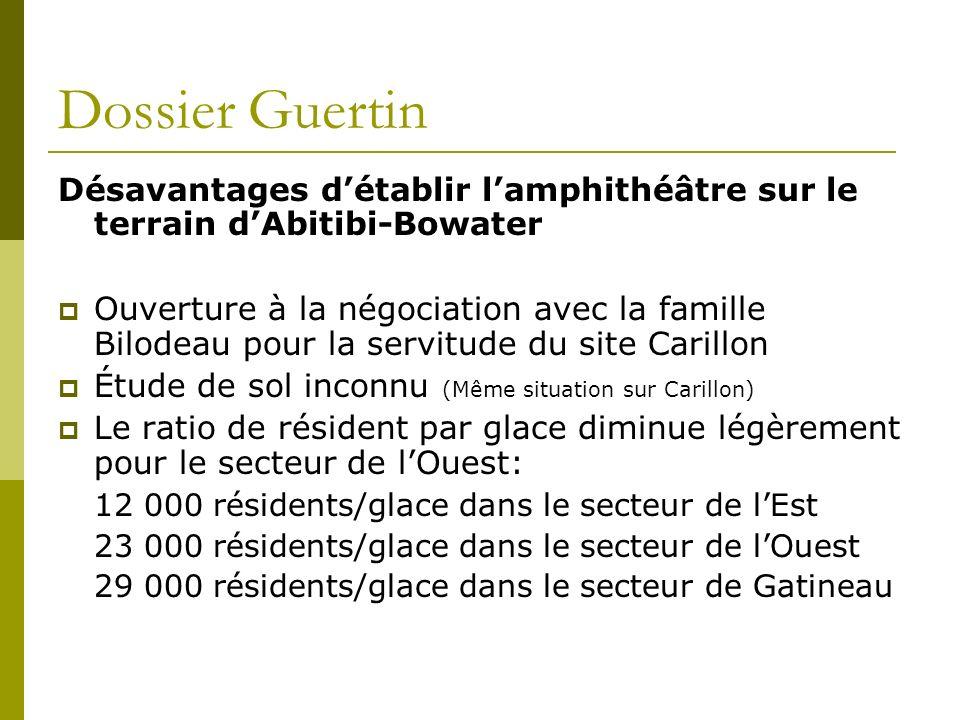 Dossier Guertin Désavantages détablir lamphithéâtre sur le terrain dAbitibi-Bowater Ouverture à la négociation avec la famille Bilodeau pour la servit