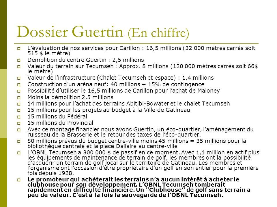 Dossier Guertin (En chiffre) Lévaluation de nos services pour Carillon : 16,5 millions (32 000 mètres carrés soit 515 $ le mètre) Démolition du centre