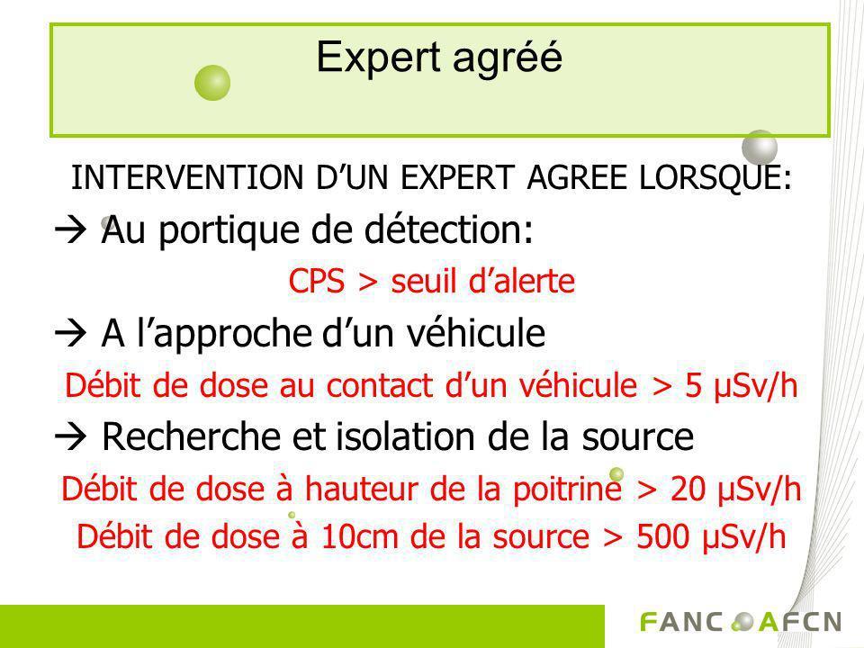 Expert agréé INTERVENTION DUN EXPERT AGREE LORSQUE: Au portique de détection: CPS > seuil dalerte A lapproche dun véhicule Débit de dose au contact du