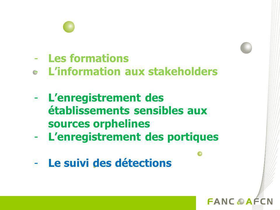 -Les formations -Linformation aux stakeholders -Lenregistrement des établissements sensibles aux sources orphelines -Lenregistrement des portiques -Le