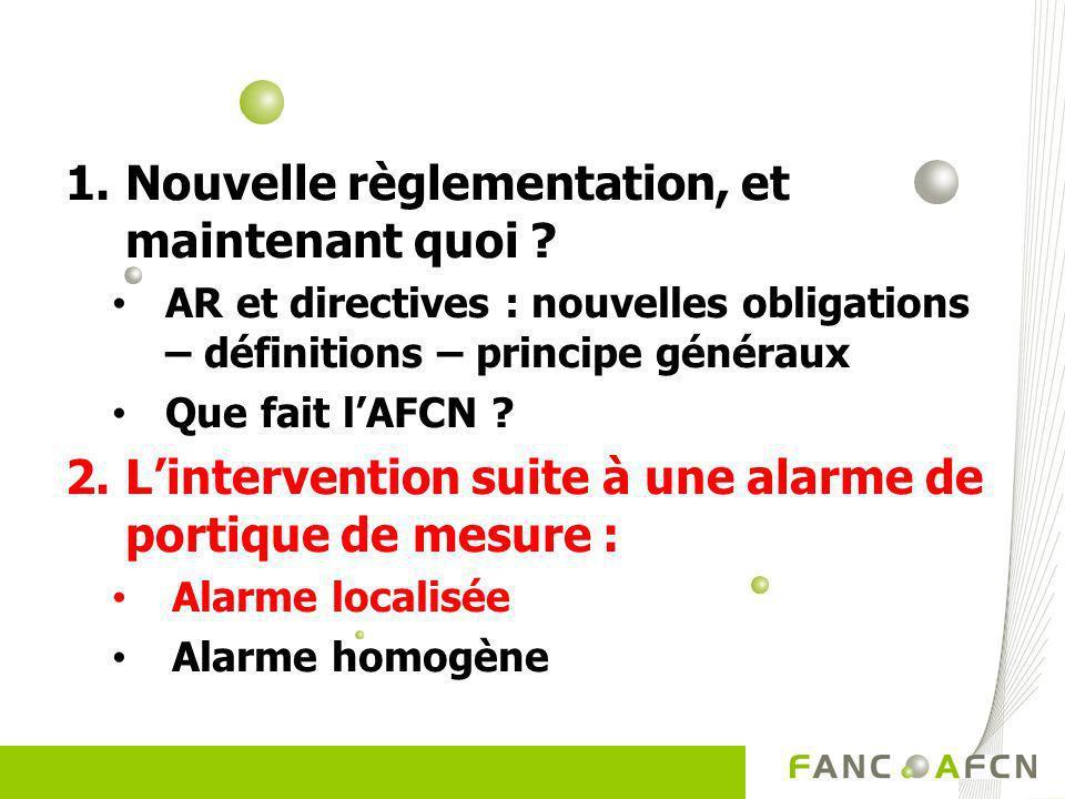 1.Nouvelle règlementation, et maintenant quoi ? AR et directives : nouvelles obligations – définitions – principe généraux Que fait lAFCN ? 2.Linterve