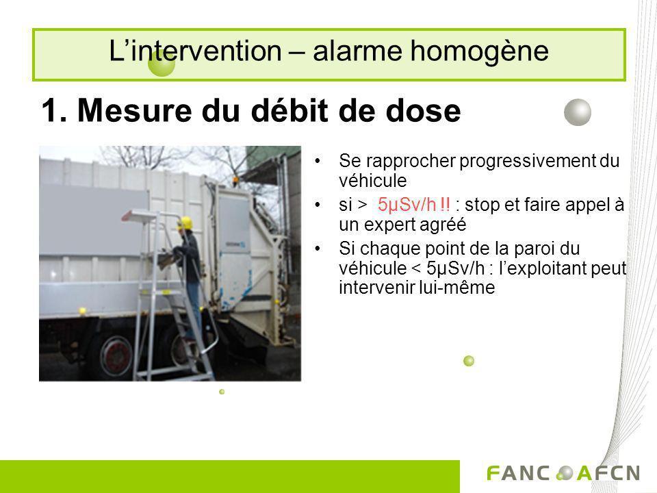 1. Mesure du débit de dose Se rapprocher progressivement du véhicule si > 5µSv/h !! : stop et faire appel à un expert agréé Si chaque point de la paro