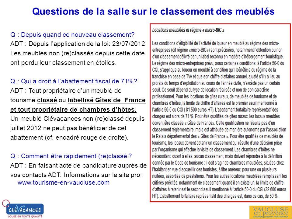 Questions de la salle sur le classement des meublés Q : Depuis quand ce nouveau classement? ADT : Depuis lapplication de la loi: 23/07/2012 Les meublé