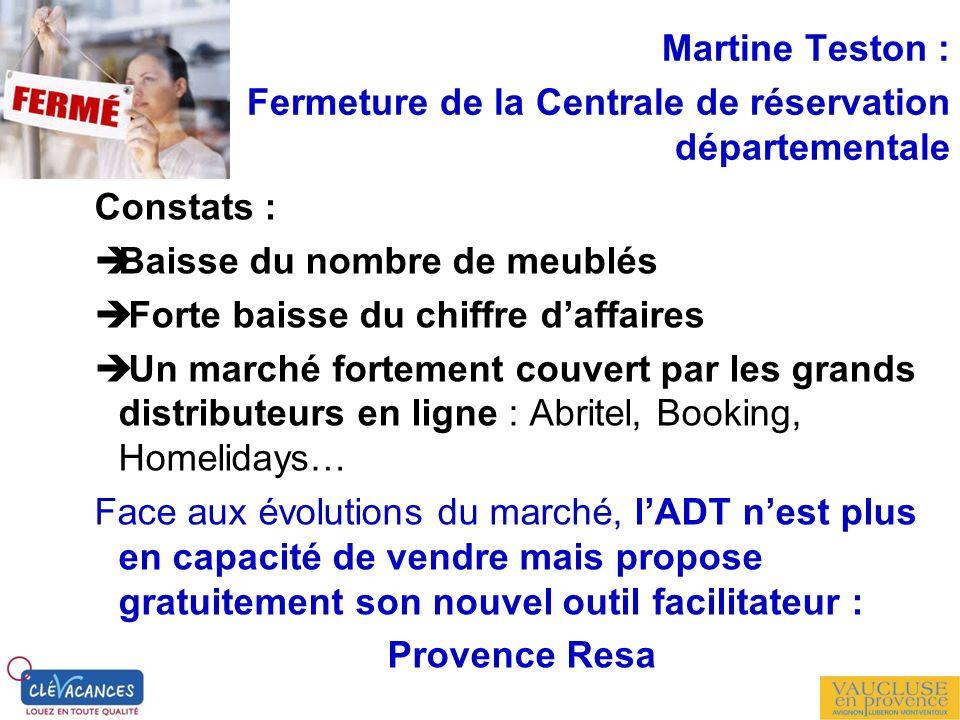 Martine Teston : Fermeture de la Centrale de réservation départementale Constats : Baisse du nombre de meublés Forte baisse du chiffre daffaires Un ma