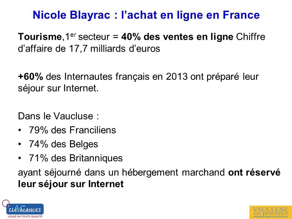 Nicole Blayrac : lachat en ligne en France Tourisme,1 er secteur = 40% des ventes en ligne Chiffre daffaire de 17,7 milliards deuros +60% des Internau