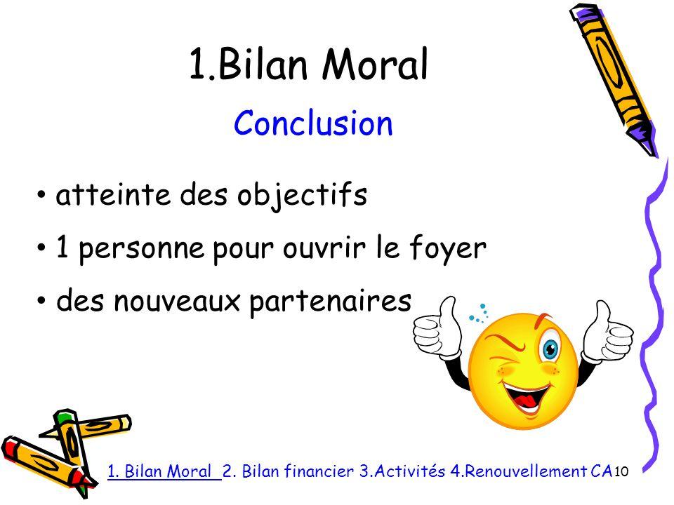 1.Bilan Moral 10 Conclusion atteinte des objectifs 1.