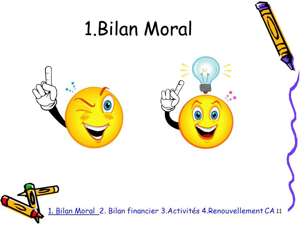 1.Bilan Moral 11 1. Bilan Moral 2. Bilan financier 3.Activités 4.Renouvellement CA
