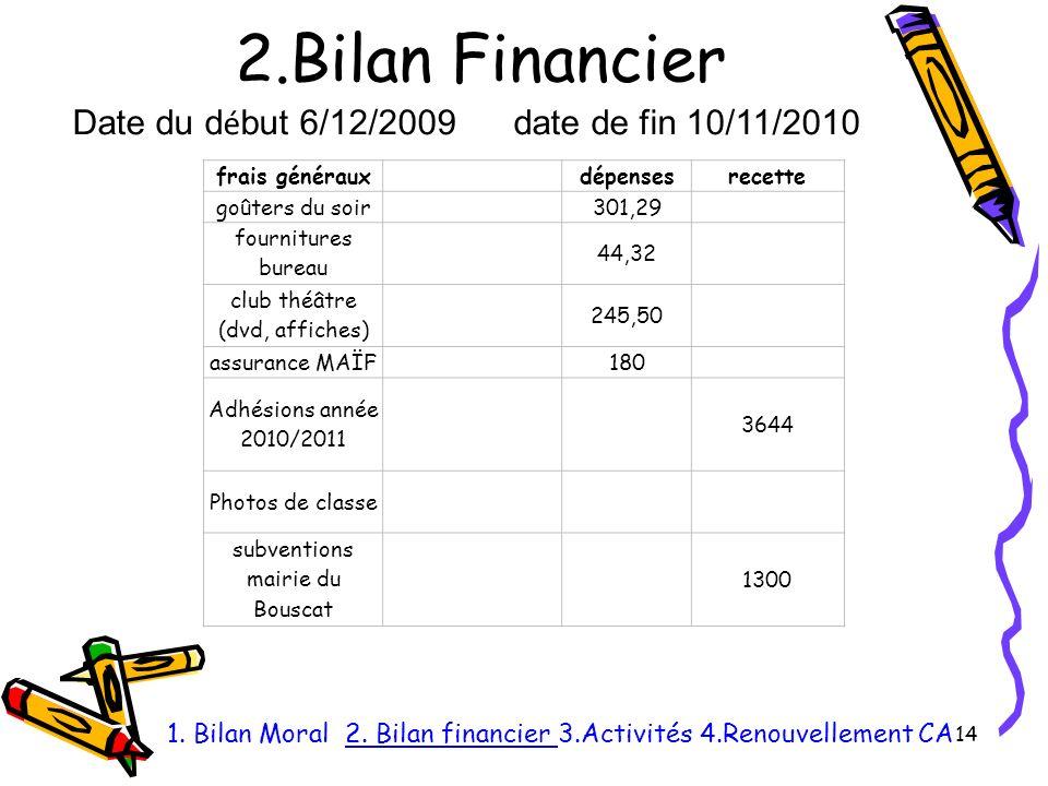 2.Bilan Financier 14 1.Bilan Moral 2.