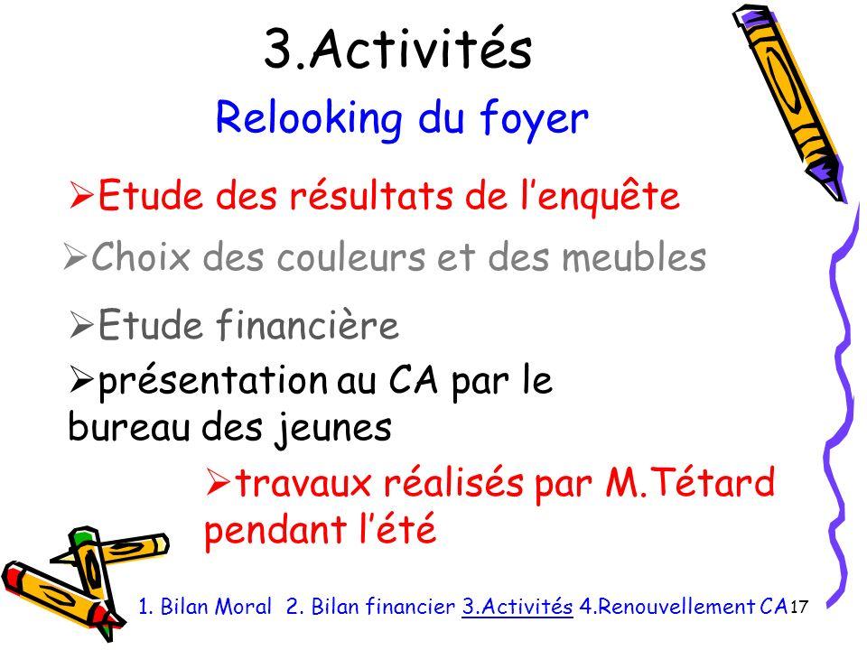 3.Activités 17 1.Bilan Moral 2.