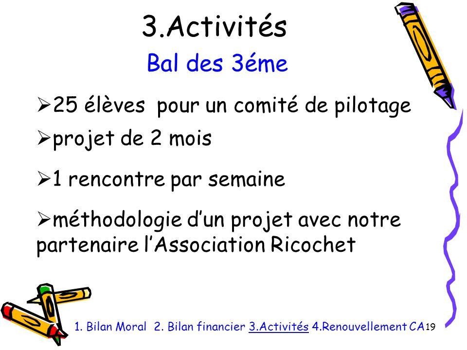 3.Activités 19 1.Bilan Moral 2.