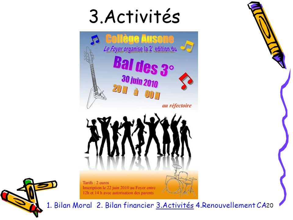 3.Activités 20 1. Bilan Moral 2. Bilan financier 3.Activités 4.Renouvellement CA Bal des 3éme