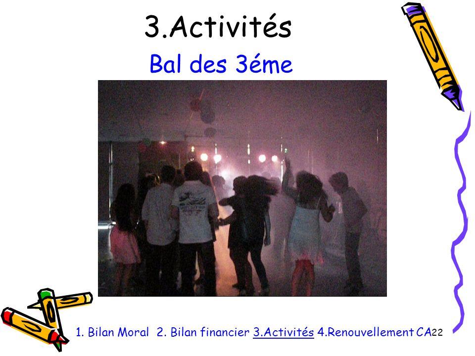 3.Activités 22 1. Bilan Moral 2. Bilan financier 3.Activités 4.Renouvellement CA Bal des 3éme
