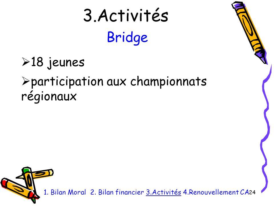 3.Activités 24 1.Bilan Moral 2.