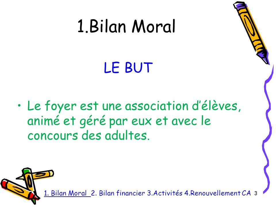 1.Bilan Moral Le foyer est une association délèves, animé et géré par eux et avec le concours des adultes.