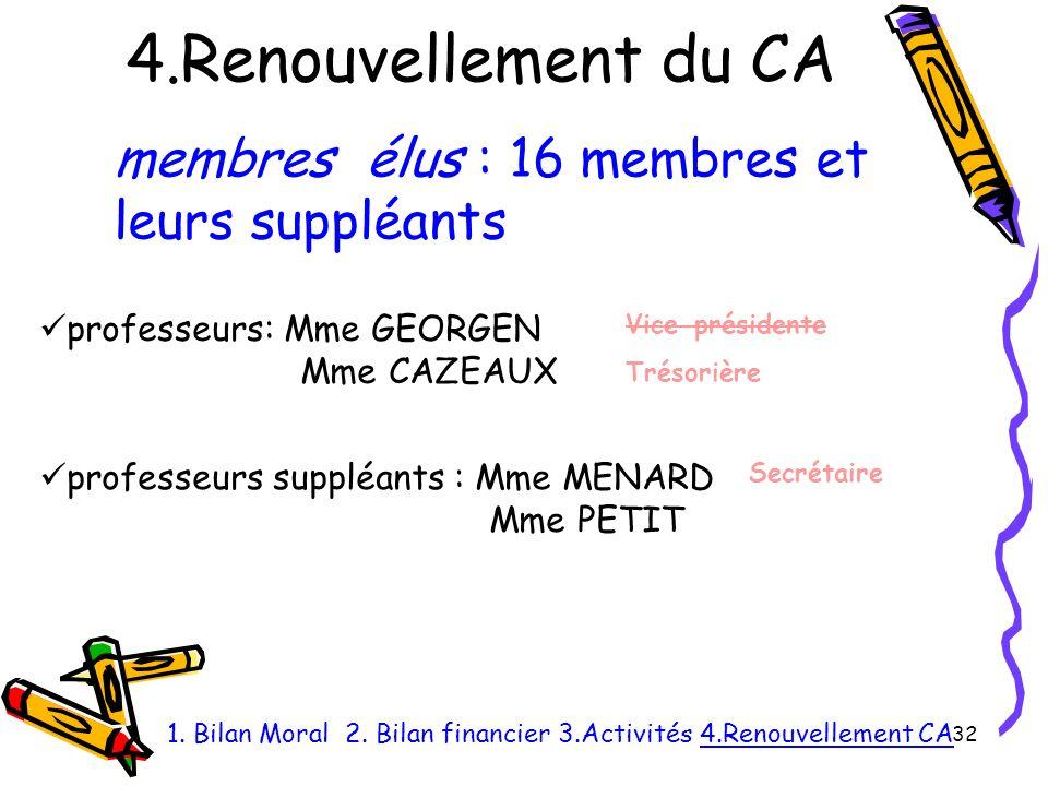4.Renouvellement du CA 32 1.Bilan Moral 2.