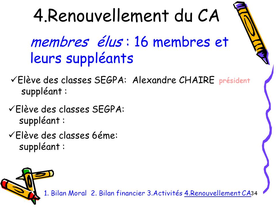 4.Renouvellement du CA 34 1.Bilan Moral 2.
