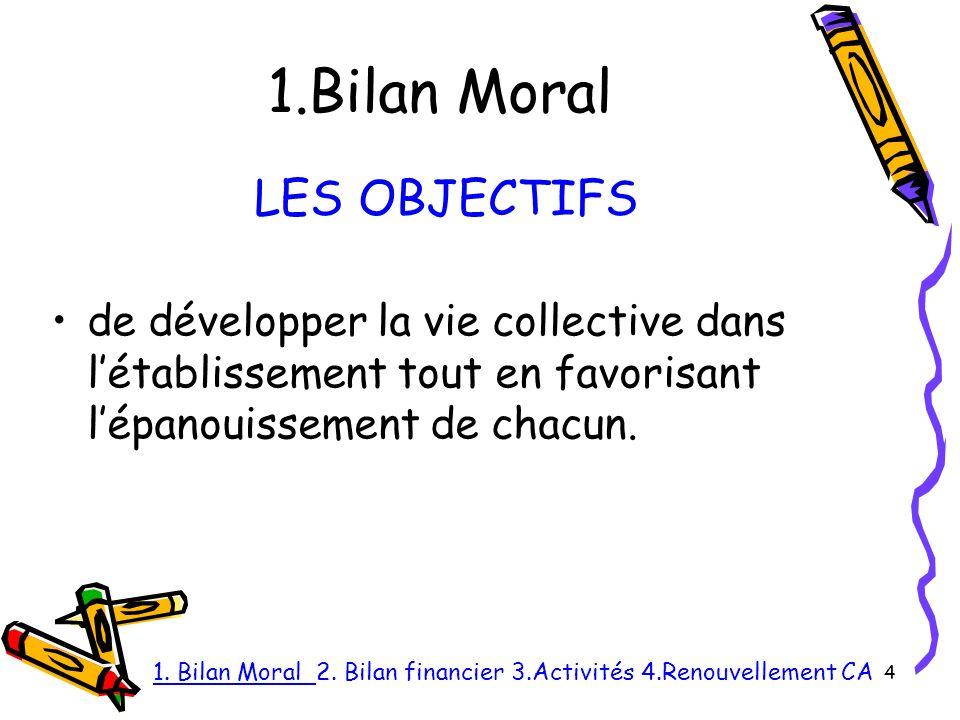 1.Bilan Moral de développer la vie collective dans létablissement tout en favorisant lépanouissement de chacun.