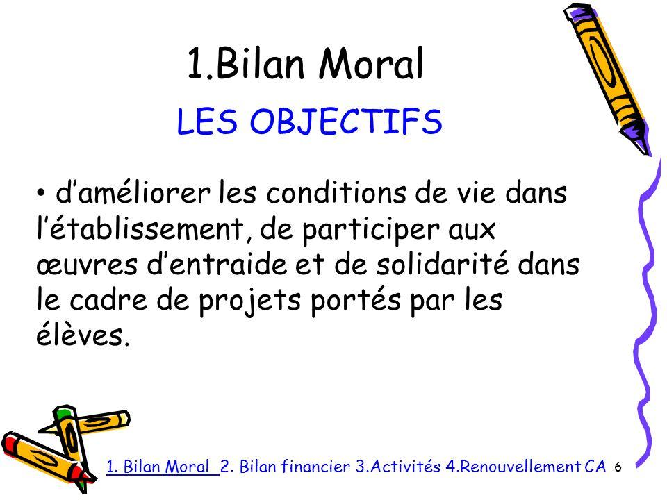 1.Bilan Moral 6 LES OBJECTIFS daméliorer les conditions de vie dans létablissement, de participer aux œuvres dentraide et de solidarité dans le cadre de projets portés par les élèves.