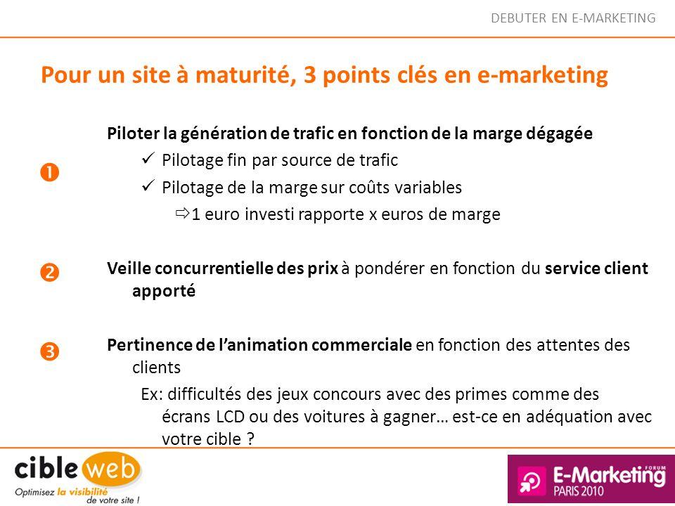 DEBUTER EN E-MARKETING Pour un site à maturité, 3 points clés en e-marketing Piloter la génération de trafic en fonction de la marge dégagée Pilotage
