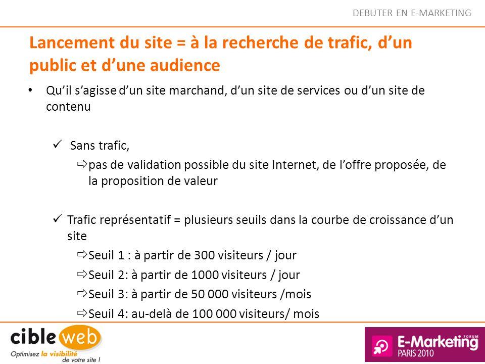 Lancement du site = à la recherche de trafic, dun public et dune audience Quil sagisse dun site marchand, dun site de services ou dun site de contenu