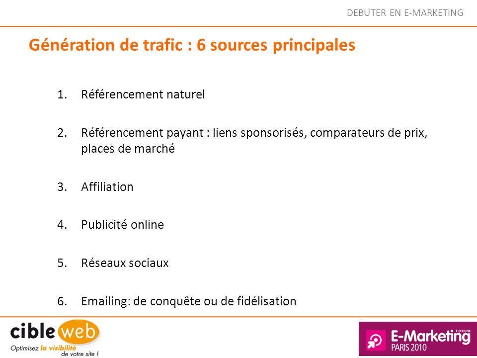 DEBUTER EN E-MARKETING Génération de trafic : 6 sources principales 1.Référencement naturel 2.Référencement payant : liens sponsorisés, comparateurs d