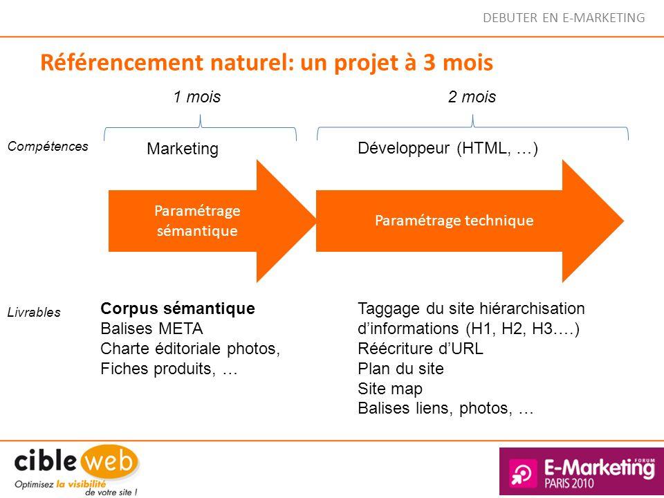 DEBUTER EN E-MARKETING Référencement naturel: un projet à 3 mois Paramétrage sémantique Paramétrage technique Compétences Livrables Marketing Développ