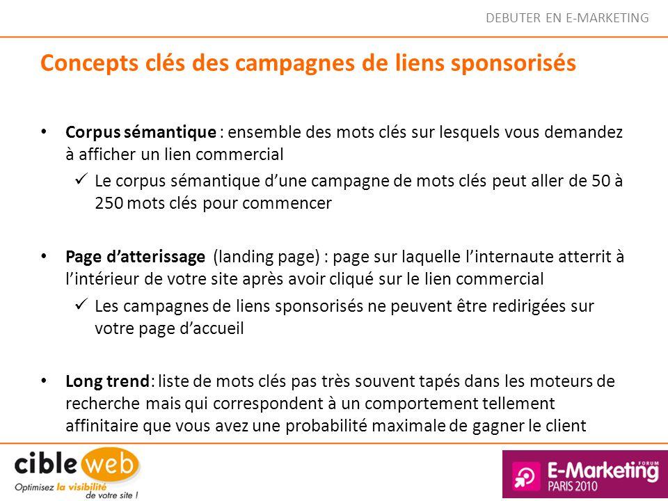 DEBUTER EN E-MARKETING Concepts clés des campagnes de liens sponsorisés Corpus sémantique : ensemble des mots clés sur lesquels vous demandez à affich