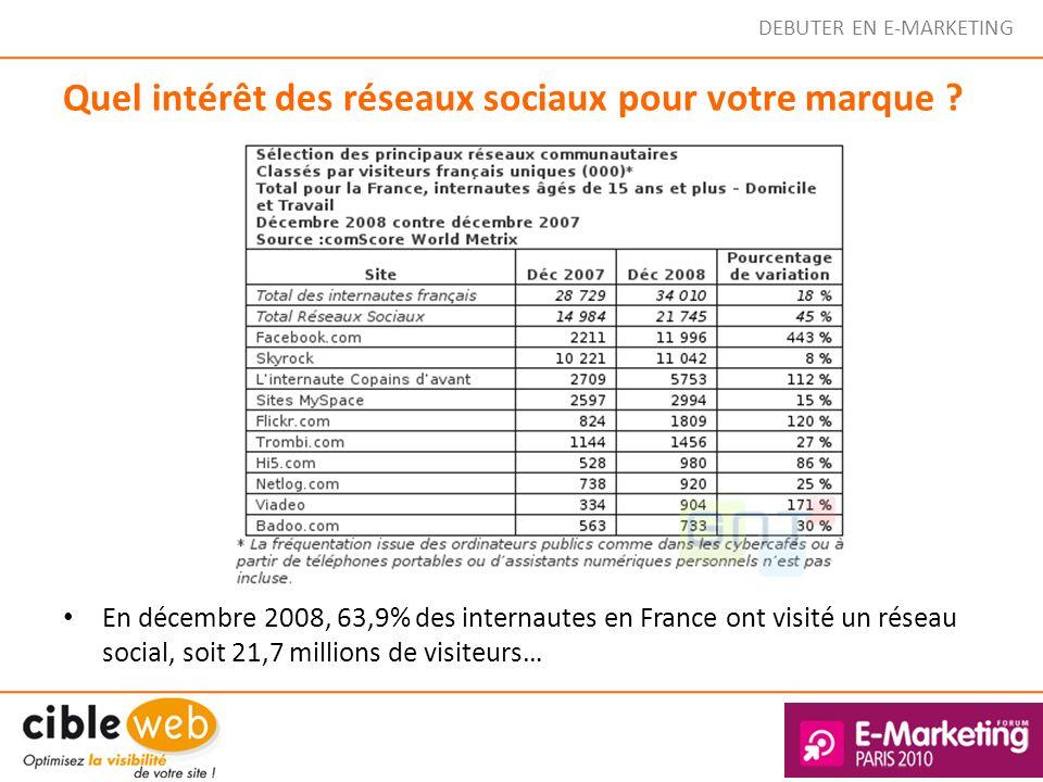 DEBUTER EN E-MARKETING Quel intérêt des réseaux sociaux pour votre marque ? En décembre 2008, 63,9% des internautes en France ont visité un réseau soc